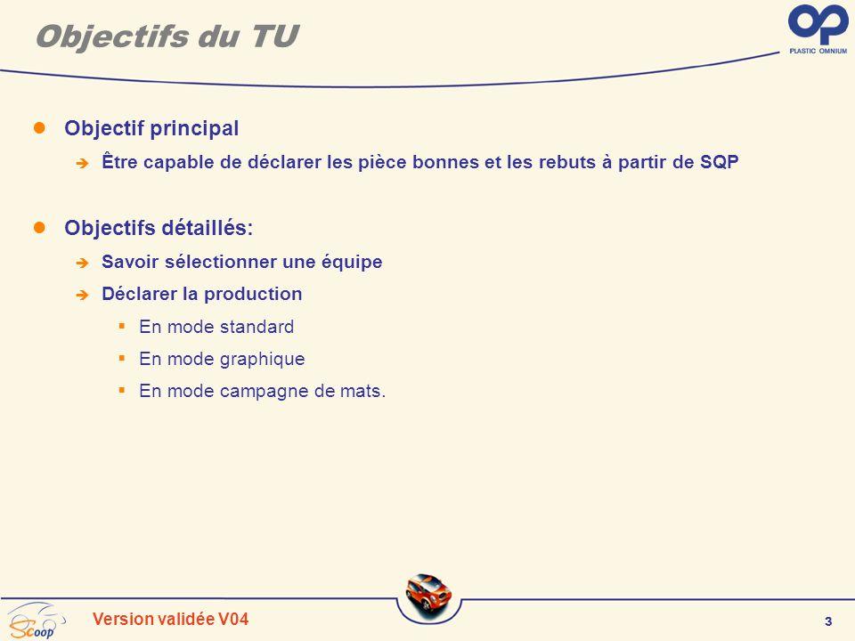 Objectifs du TU Objectif principal Objectifs détaillés:
