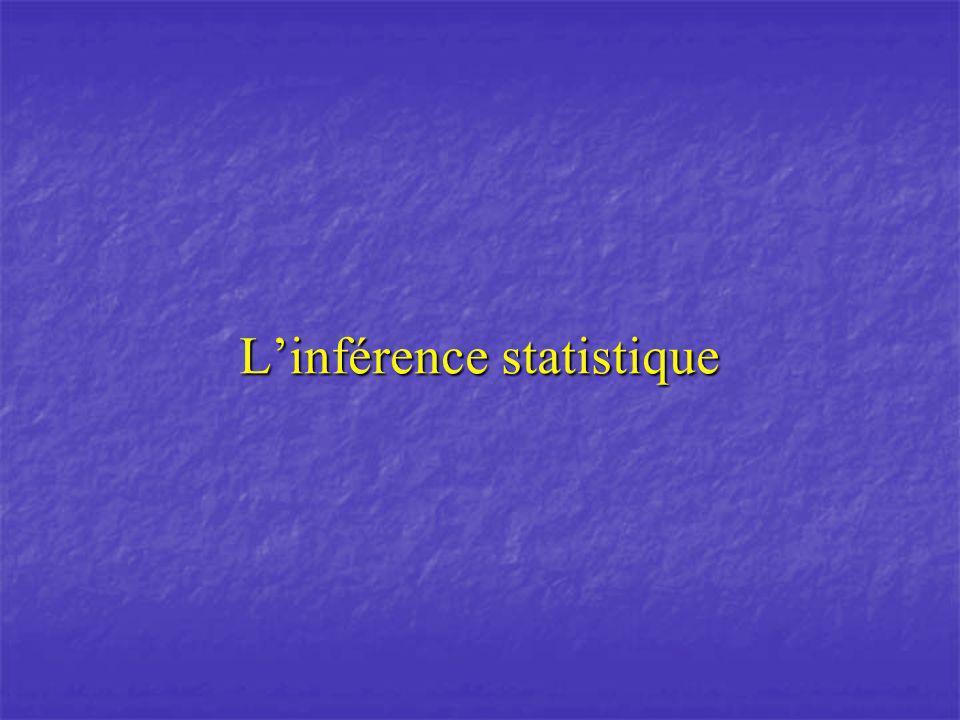 L'inférence statistique