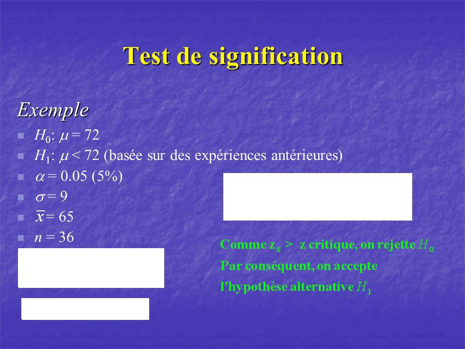 Test de signification Exemple H0: m = 72