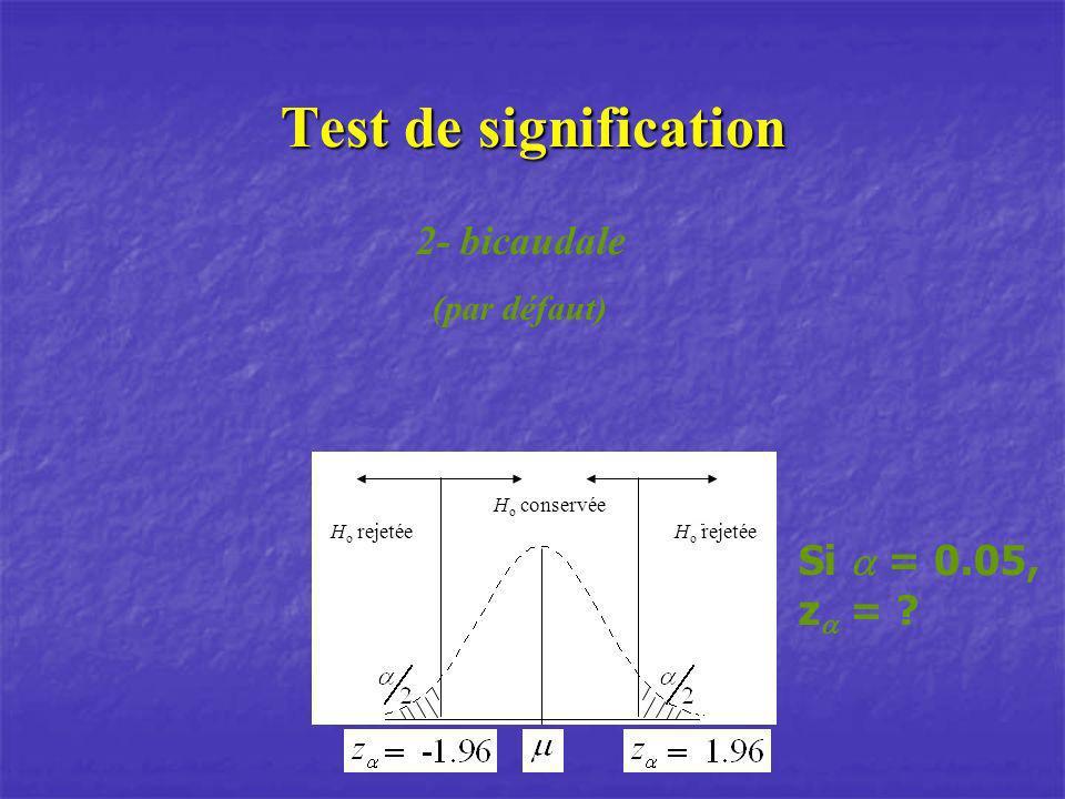 Test de signification 2- bicaudale Si a = 0.05, za = (par défaut)
