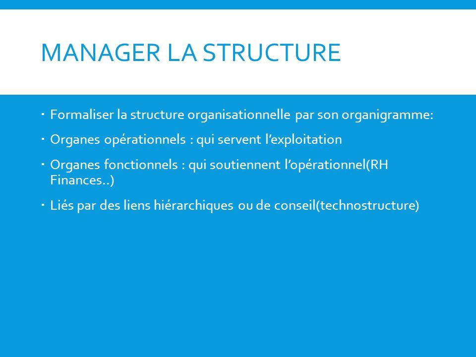 MANAGER LA STRUCTURE Formaliser la structure organisationnelle par son organigramme: Organes opérationnels : qui servent l'exploitation.