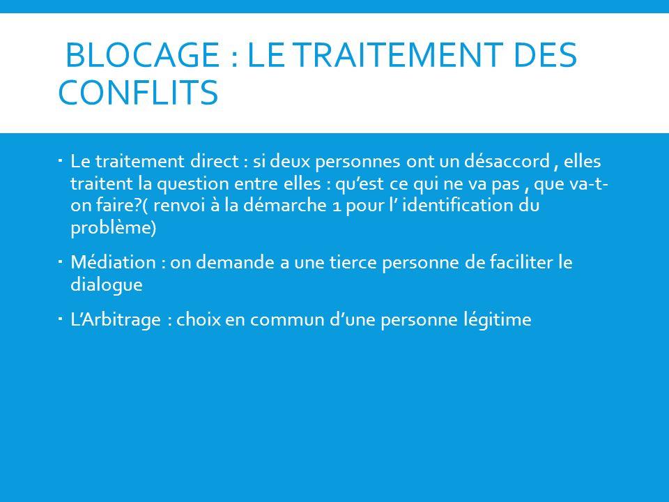 BLOCAGE : LE TRAITEMENT DES CONFLITS