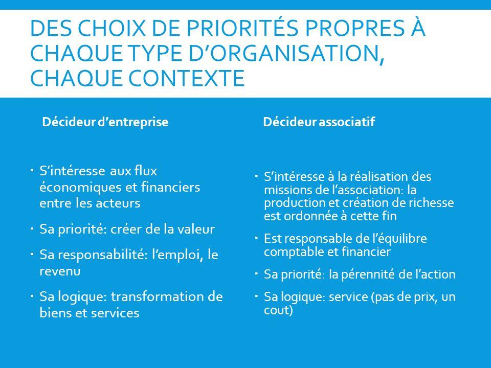 DES CHOIX DE PRIORITÉS PROPRES À CHAQUE TYPE D'ORGANISATION, CHAQUE CONTEXTE