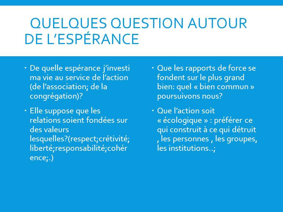 QUELQUES QUESTION AUTOUR DE L'ESPÉRANCE