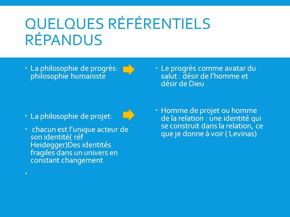 QUELQUES RÉFÉRENTIELS RÉPANDUS