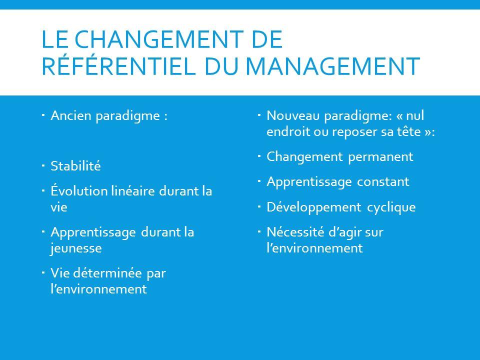 LE CHANGEMENT DE RÉFÉRENTIEL DU MANAGEMENT