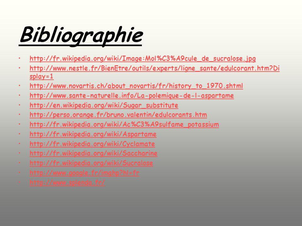 Bibliographie http://fr.wikipedia.org/wiki/Image:Mol%C3%A9cule_de_sucralose.jpg.