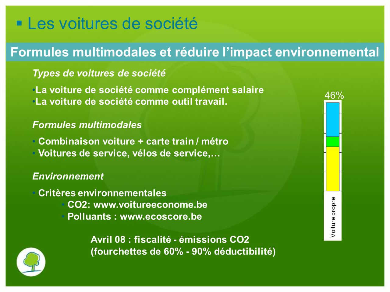 Formules multimodales et réduire l'impact environnemental