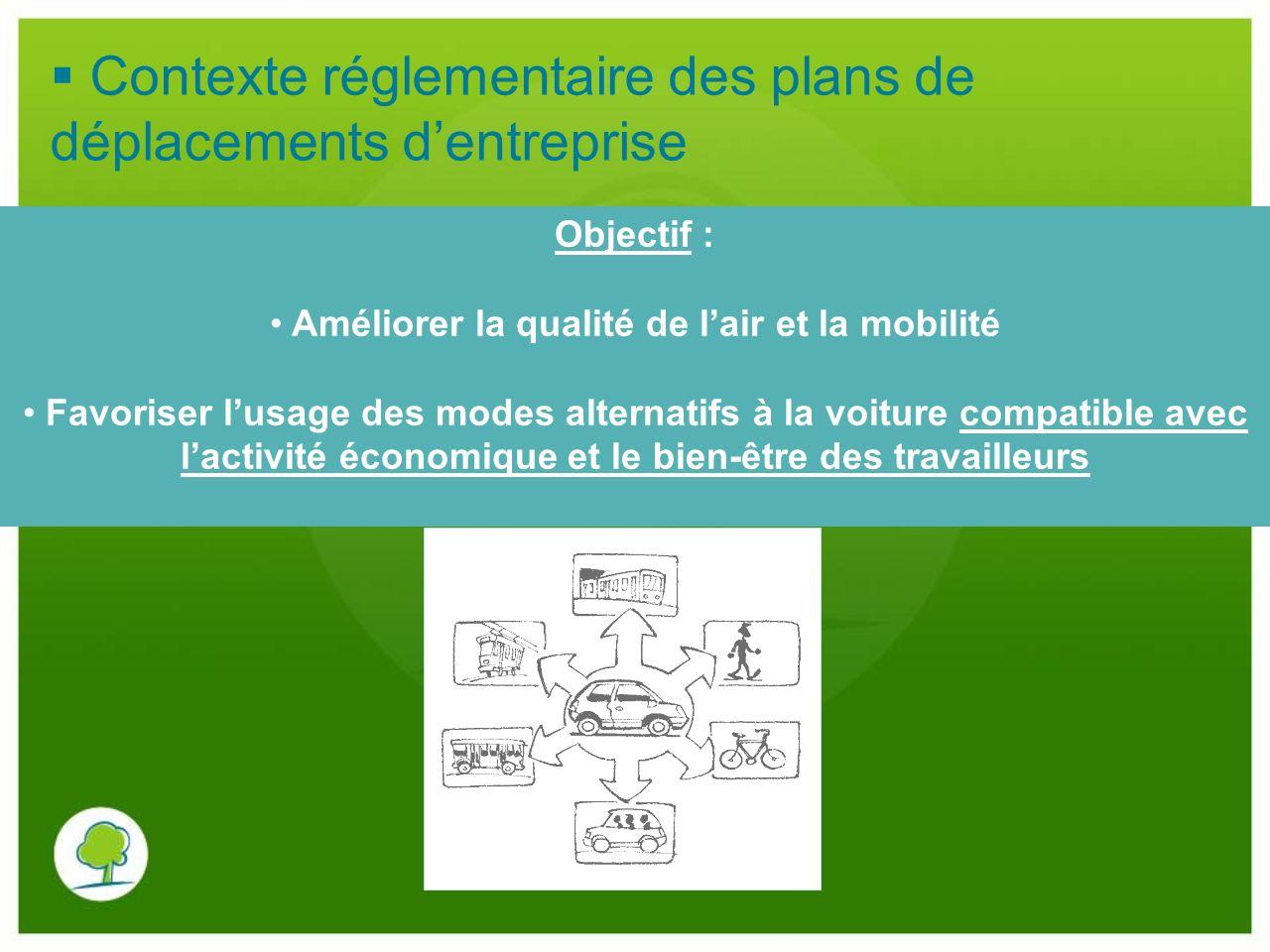 Contexte réglementaire des plans de déplacements d'entreprise