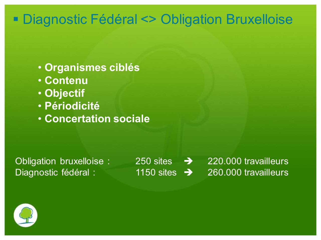 Diagnostic Fédéral <> Obligation Bruxelloise