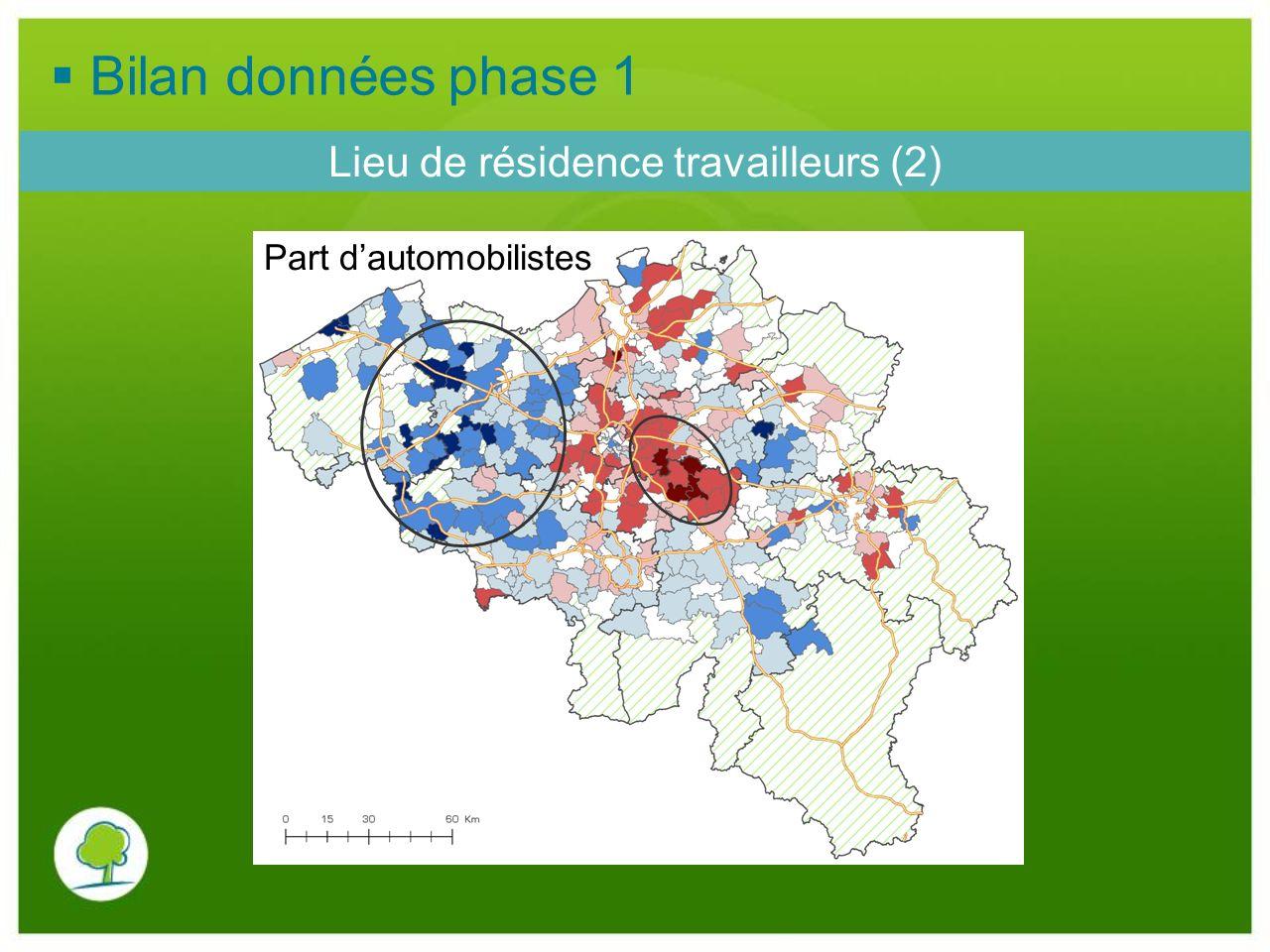 Bilan données phase 1 Lieu de résidence travailleurs (2)