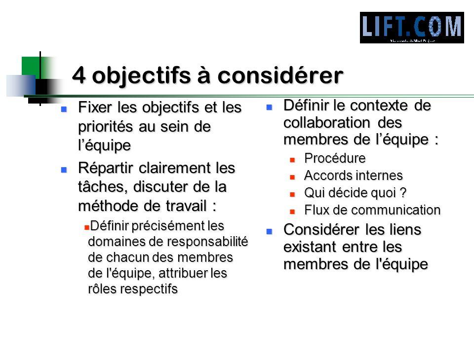 4 objectifs à considérer