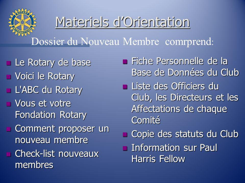 Materiels d'Orientation
