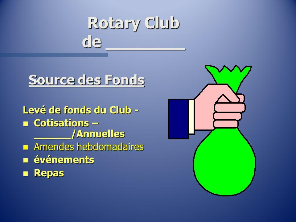 Rotary Club de ________