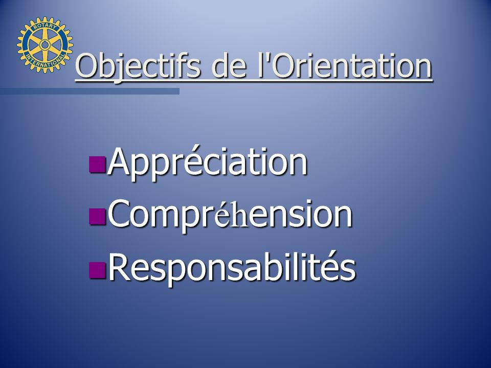 Objectifs de l Orientation