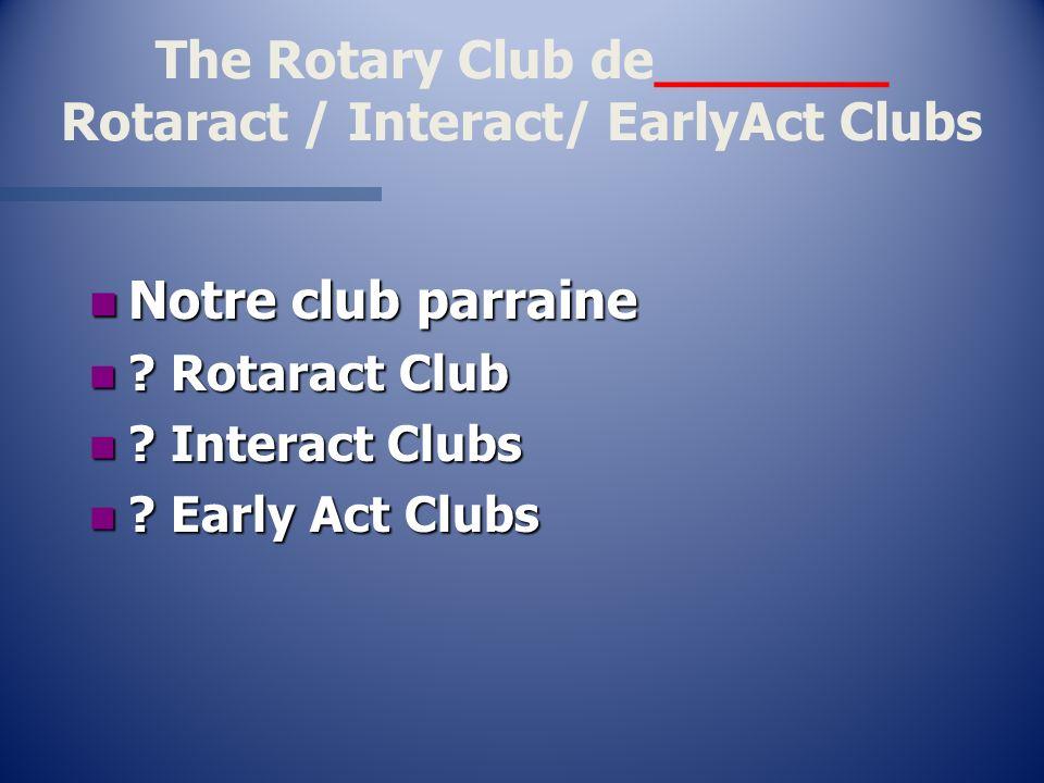 The Rotary Club de_______ Rotaract / Interact/ EarlyAct Clubs