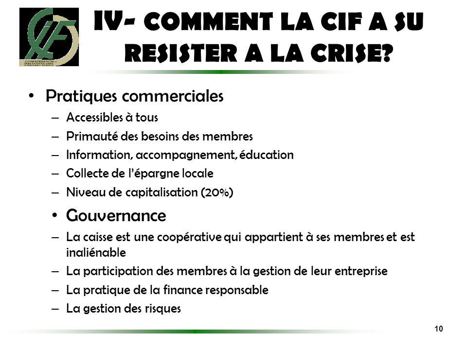 IV- COMMENT LA CIF A SU RESISTER A LA CRISE
