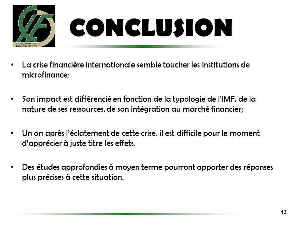 CONCLUSION La crise financière internationale semble toucher les institutions de microfinance;