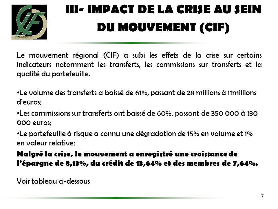III- IMPACT DE LA CRISE AU SEIN
