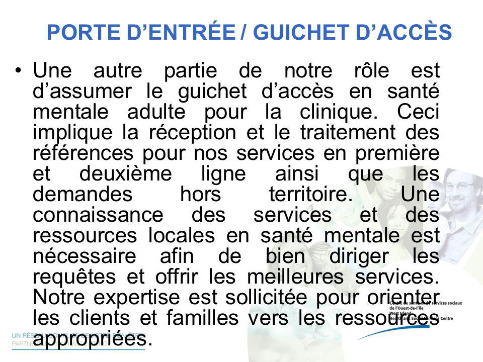 PORTE D'ENTRÉE / GUICHET D'ACCÈS