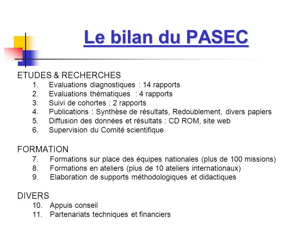Le bilan du PASEC ETUDES & RECHERCHES FORMATION DIVERS