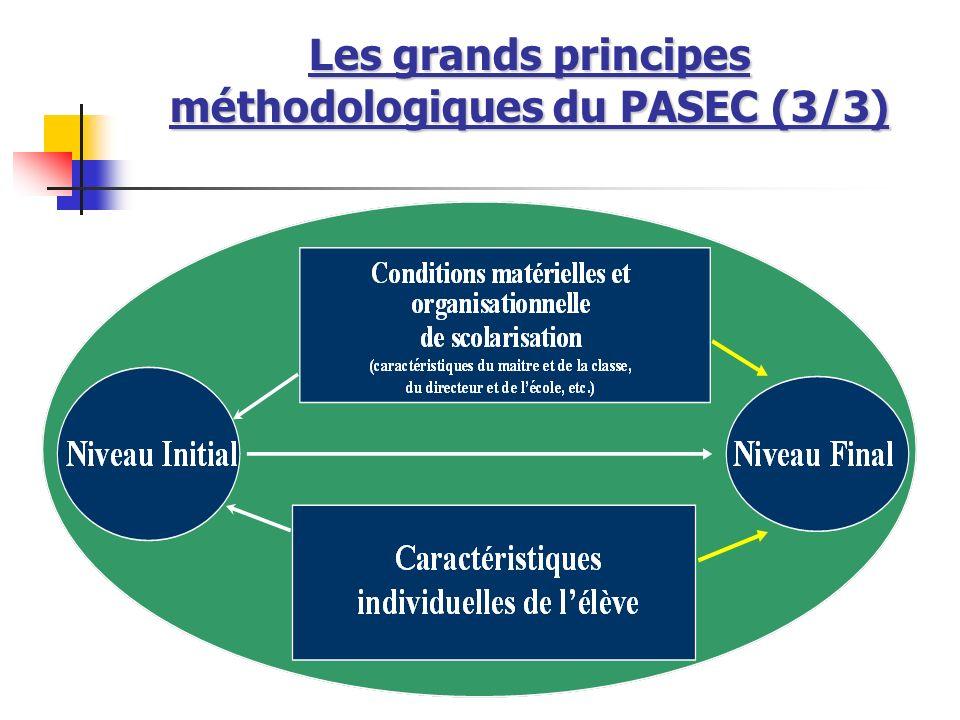 Les grands principes méthodologiques du PASEC (3/3)