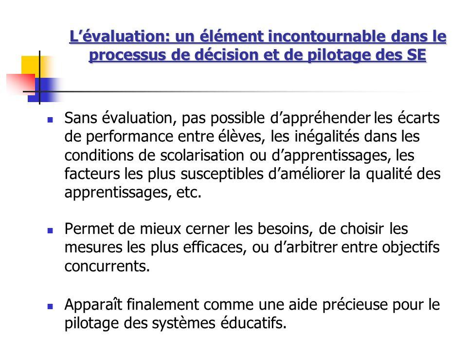 L'évaluation: un élément incontournable dans le processus de décision et de pilotage des SE