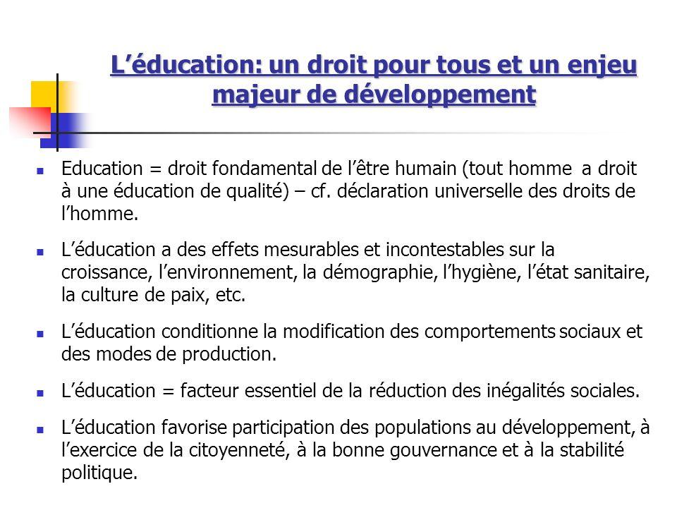 L'éducation: un droit pour tous et un enjeu majeur de développement