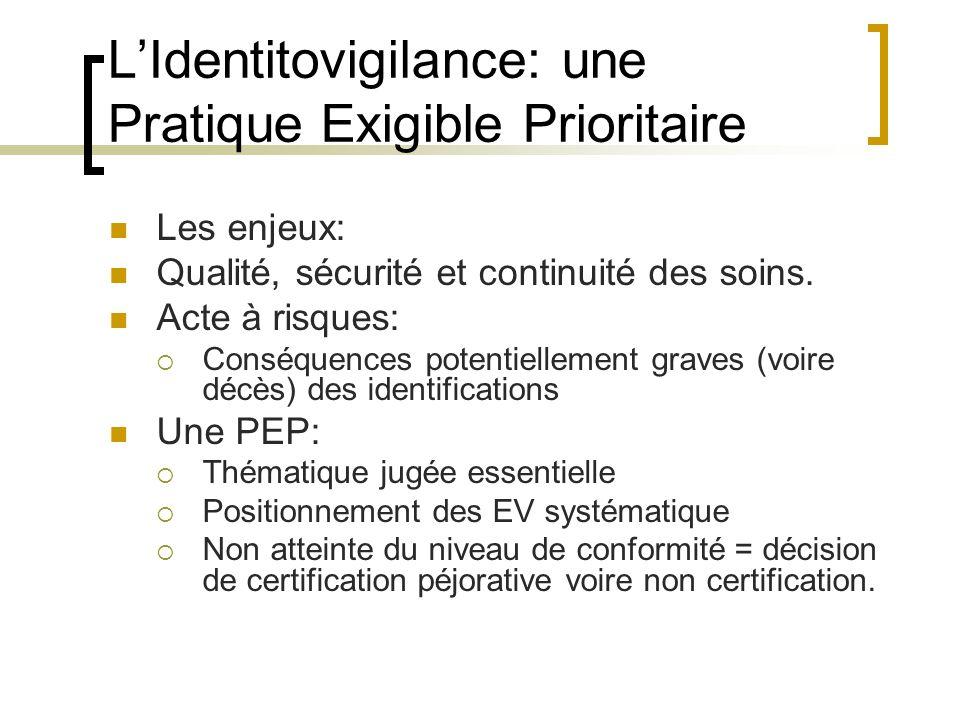 L'Identitovigilance: une Pratique Exigible Prioritaire