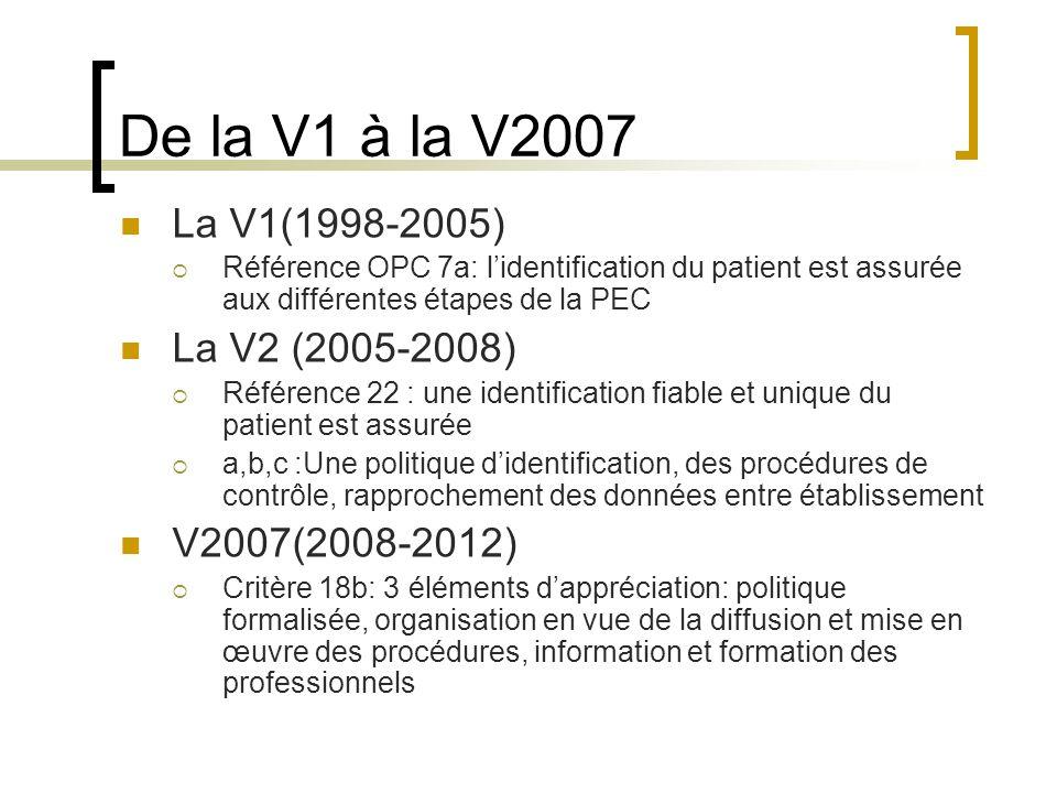 De la V1 à la V2007 La V1(1998-2005) La V2 (2005-2008)