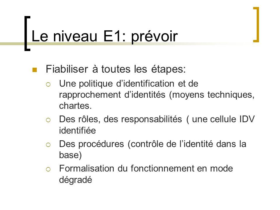 Le niveau E1: prévoir Fiabiliser à toutes les étapes: