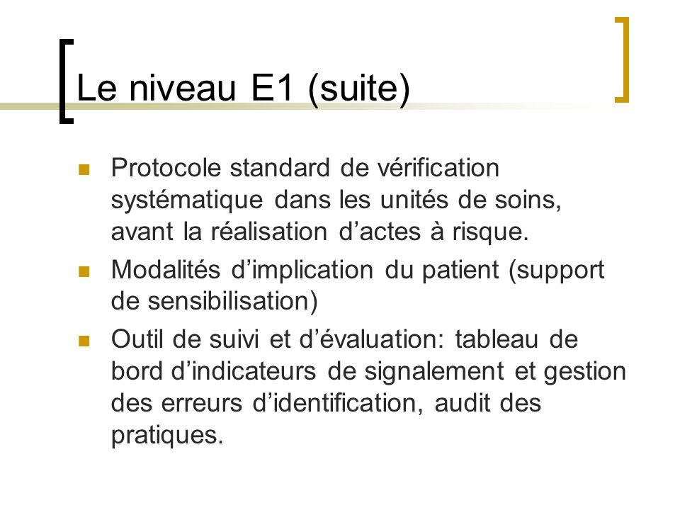 Le niveau E1 (suite) Protocole standard de vérification systématique dans les unités de soins, avant la réalisation d'actes à risque.