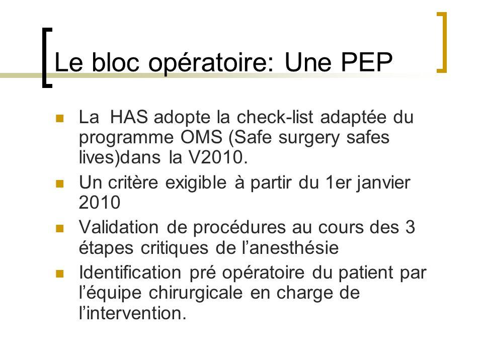 Le bloc opératoire: Une PEP