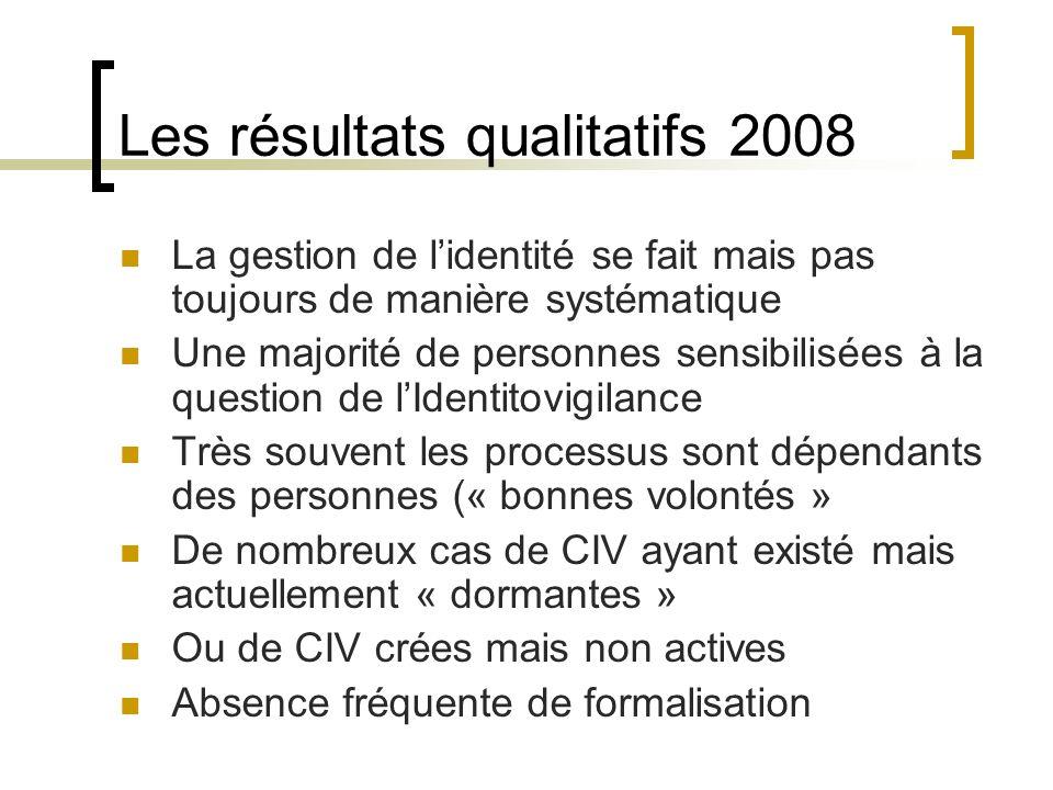 Les résultats qualitatifs 2008