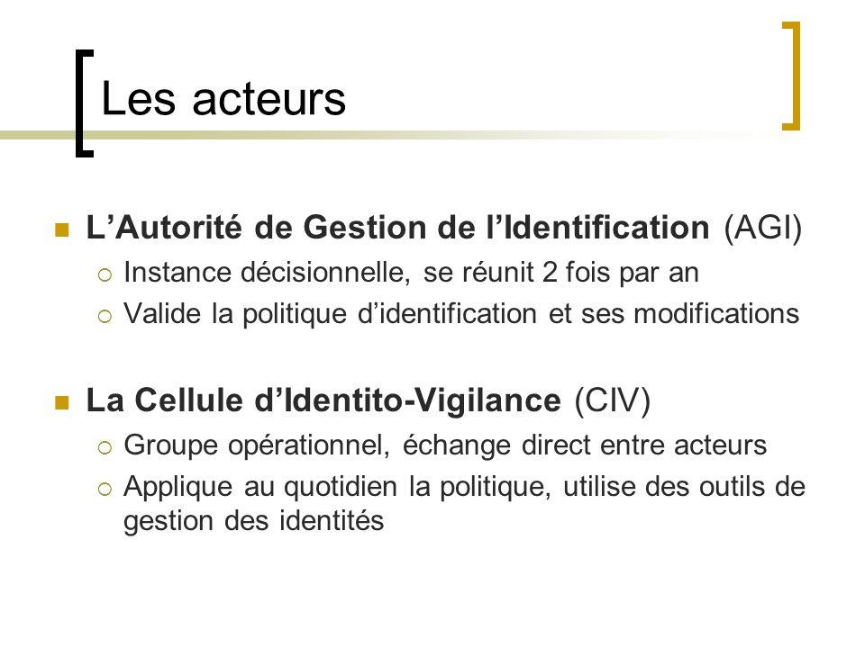 Les acteurs L'Autorité de Gestion de l'Identification (AGI)
