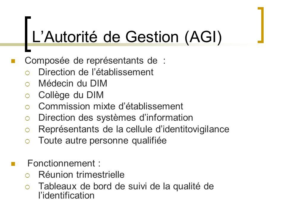 L'Autorité de Gestion (AGI)