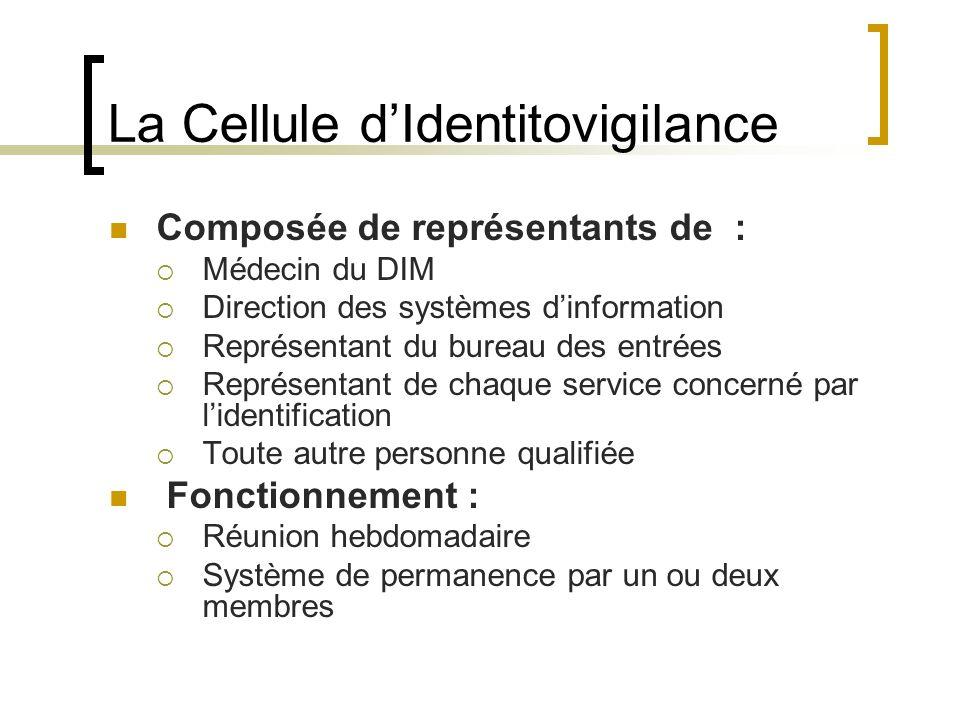 La Cellule d'Identitovigilance