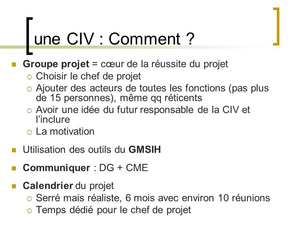une CIV : Comment Groupe projet = cœur de la réussite du projet