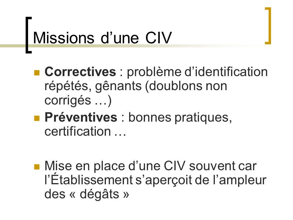Missions d'une CIV Correctives : problème d'identification répétés, gênants (doublons non corrigés …)