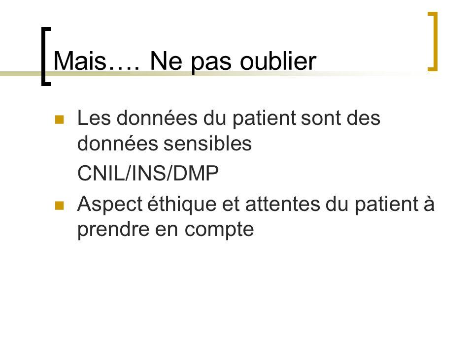 Mais…. Ne pas oublier Les données du patient sont des données sensibles.