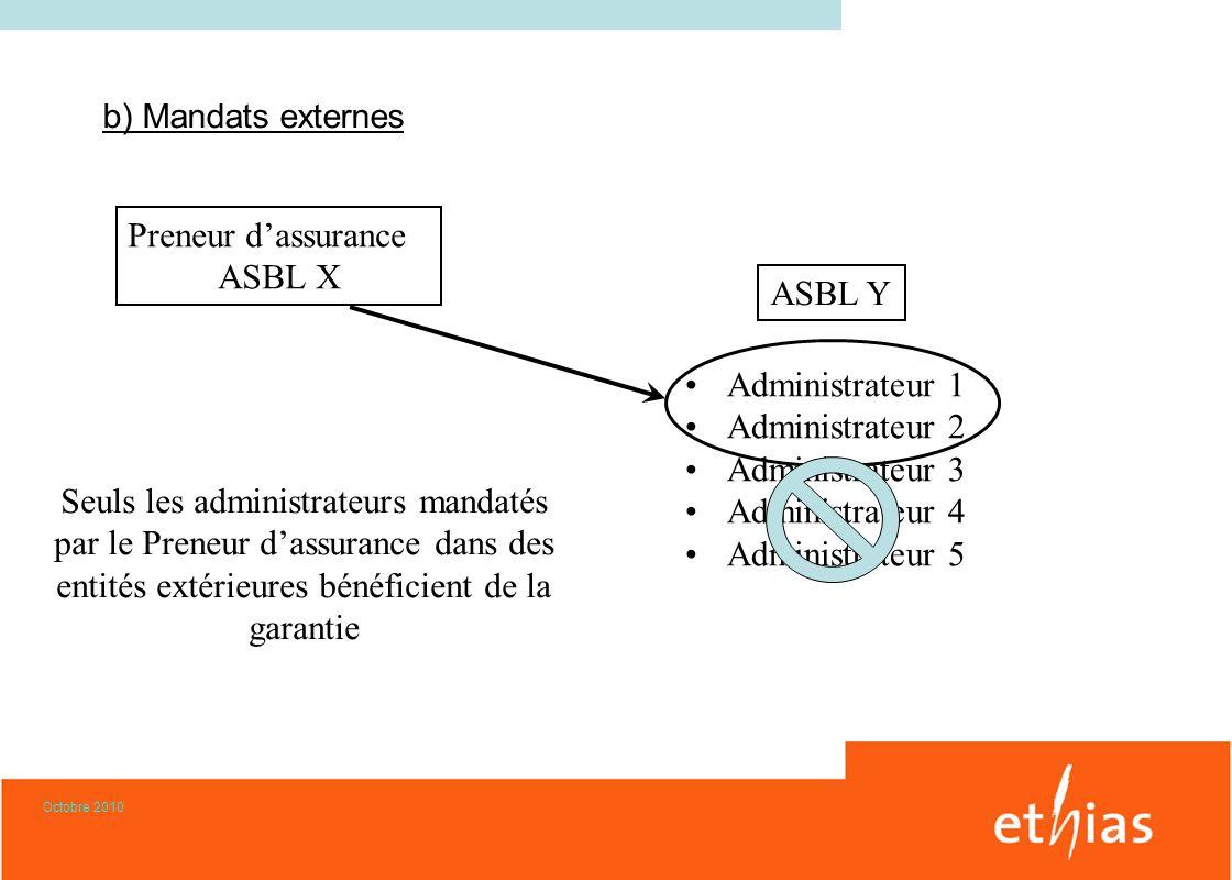 Preneur d'assurance ASBL X ASBL Y Administrateur 1 Administrateur 2