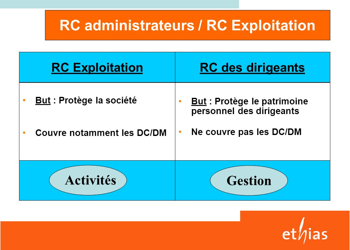 RC administrateurs / RC Exploitation