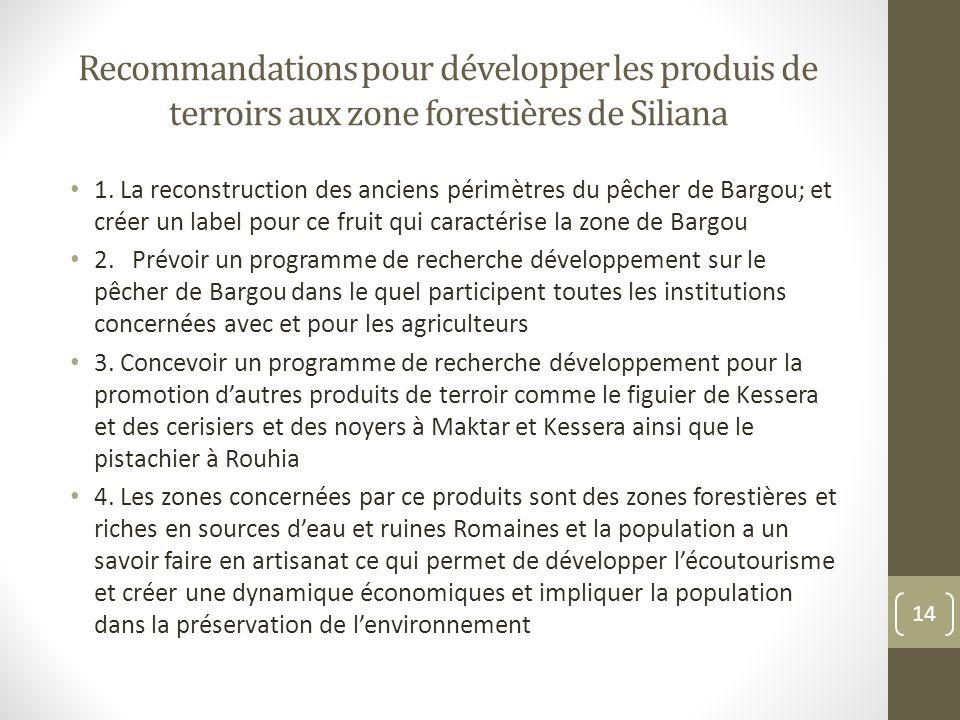 Recommandations pour développer les produis de terroirs aux zone forestières de Siliana