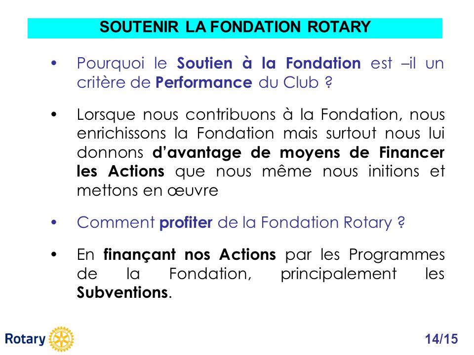 SOUTENIR LA FONDATION ROTARY
