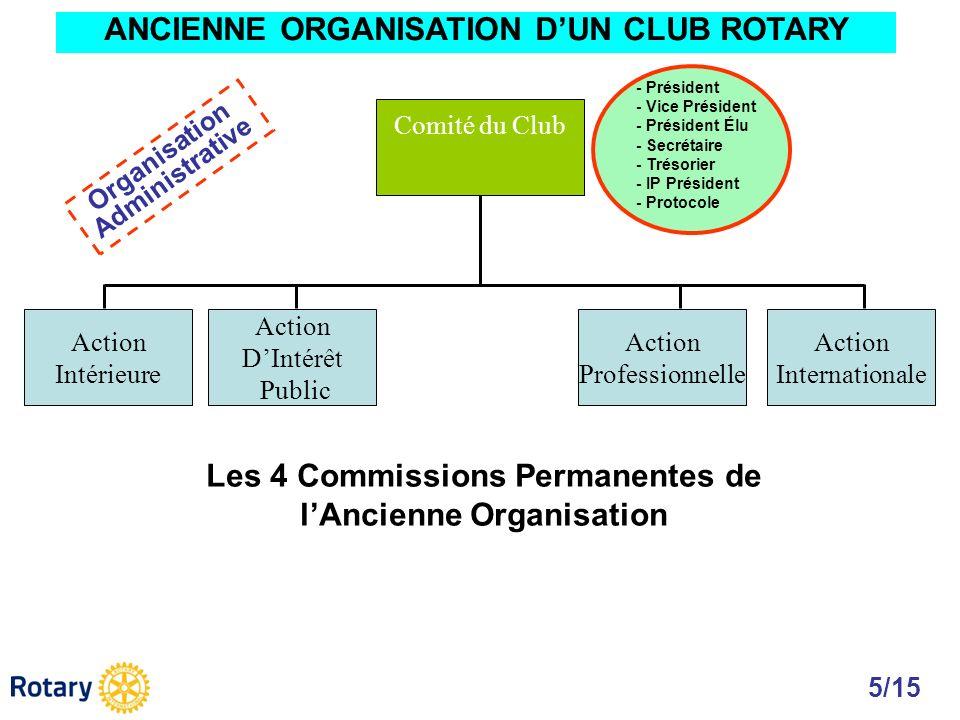 ANCIENNE ORGANISATION D'UN CLUB ROTARY