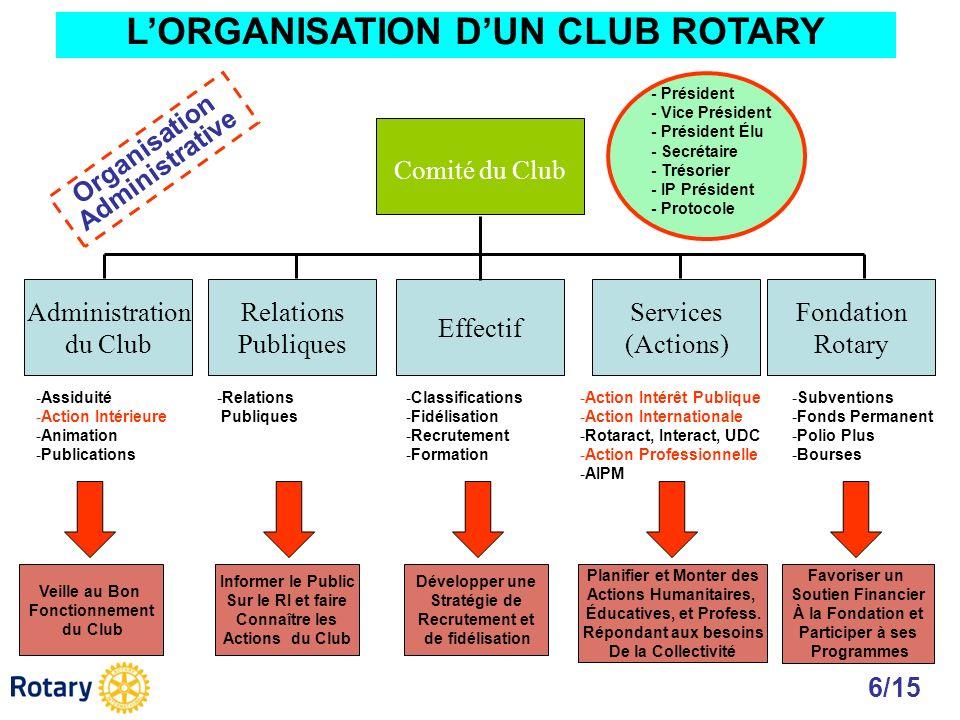 L'ORGANISATION D'UN CLUB ROTARY Planifier et Monter des