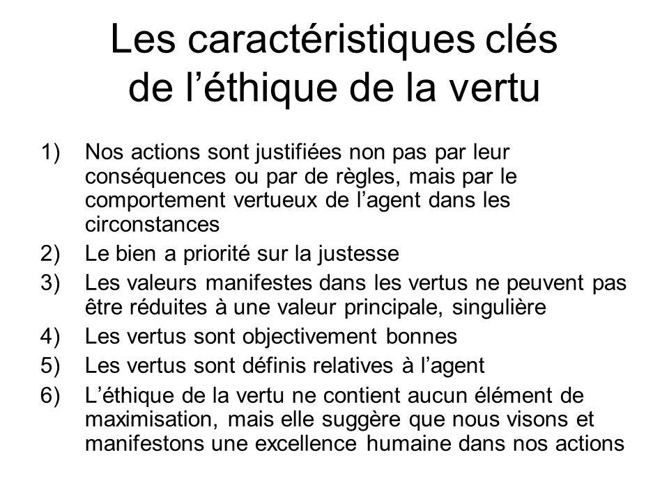 Les caractéristiques clés de l'éthique de la vertu