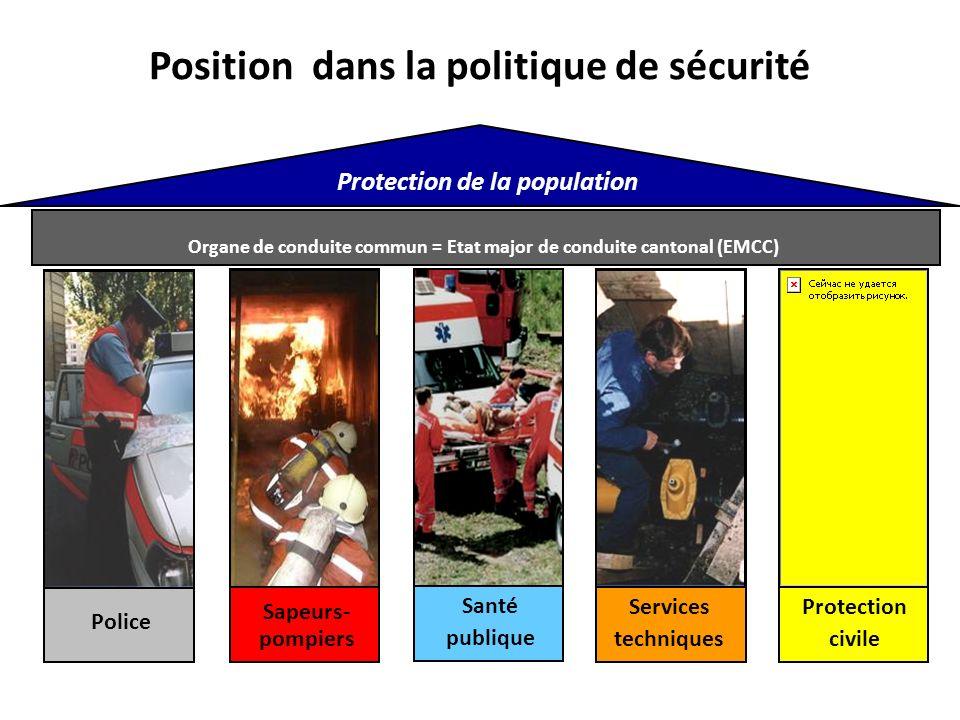 Position dans la politique de sécurité