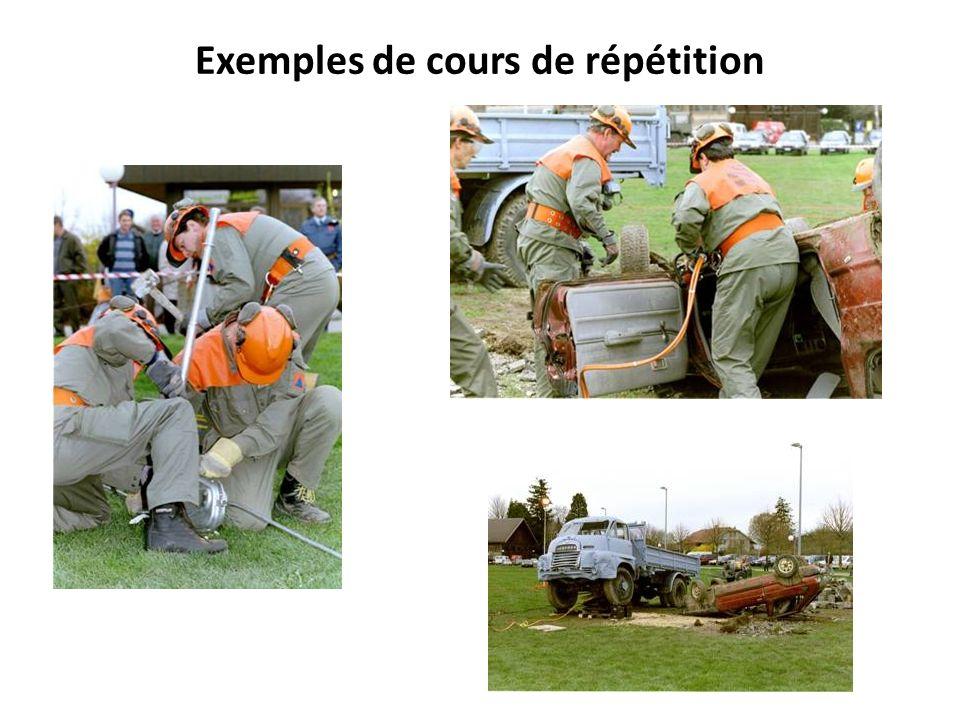 Exemples de cours de répétition