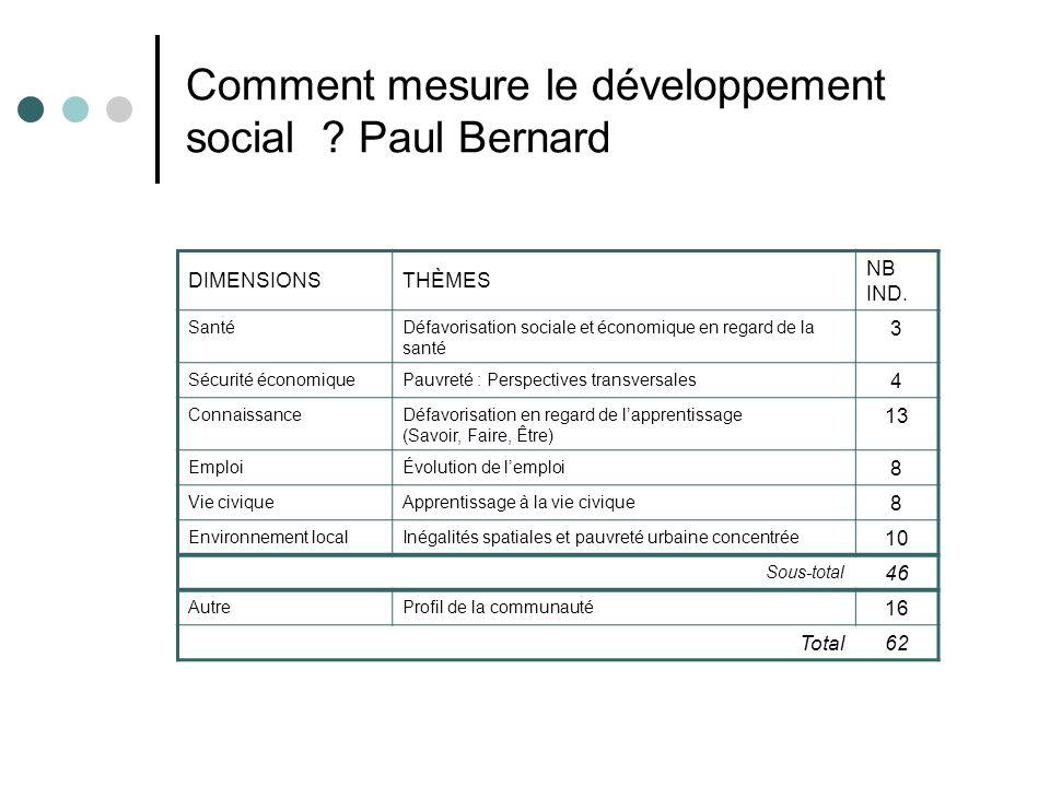 Comment mesure le développement social Paul Bernard